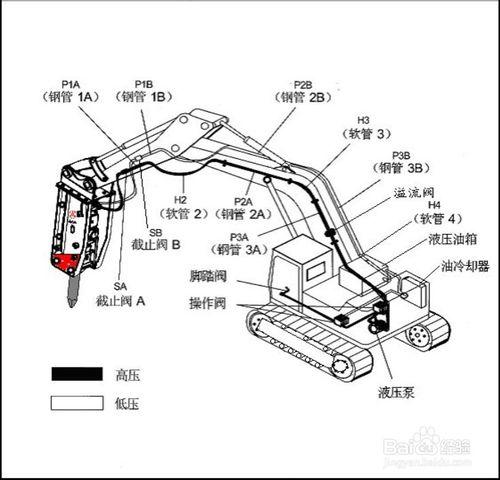 挖机操纵-玩转破碎锤